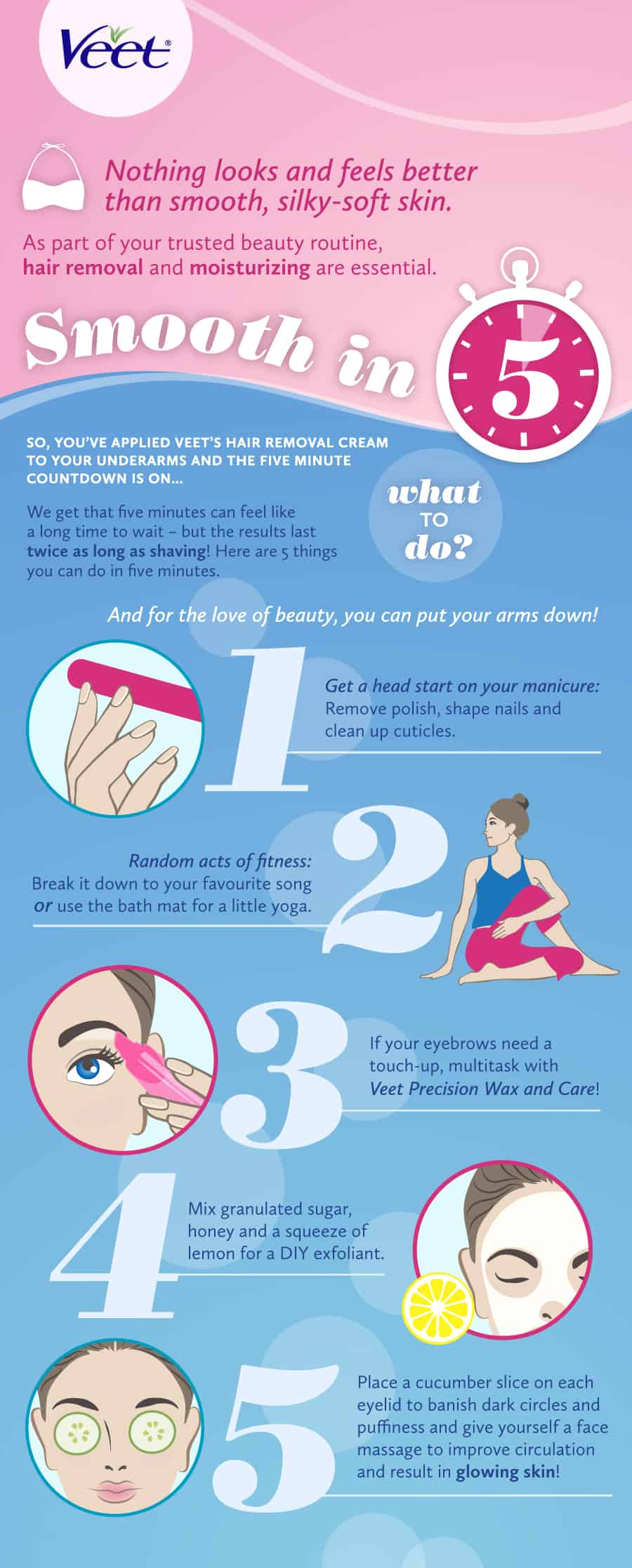 Veet Underarm Cream Infographic - Smooth in 5