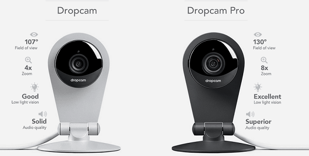 dropcam1