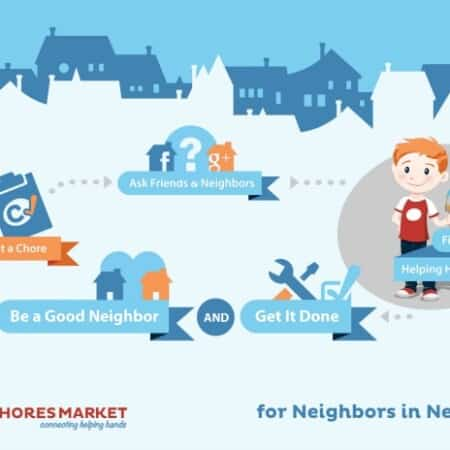 Get the Job Done with Chores Market #HelpwithChores