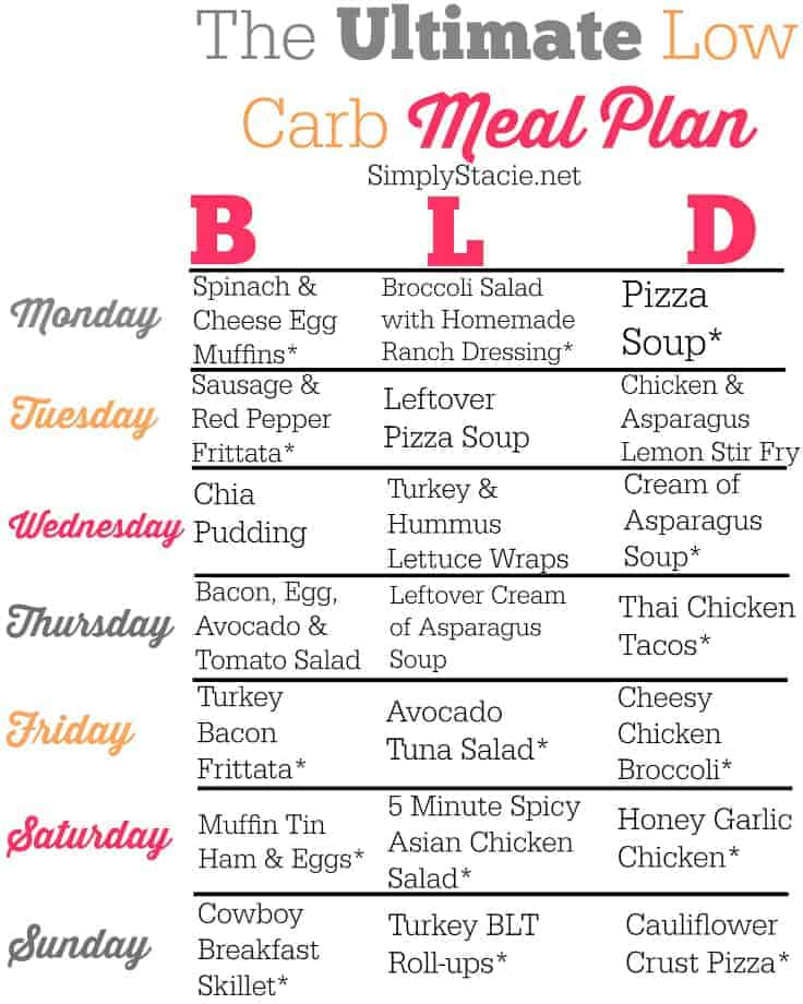 Low Carb Meal Plan - Simply Stacie
