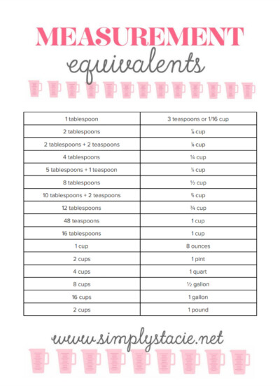 Measurement Equivalents Printable