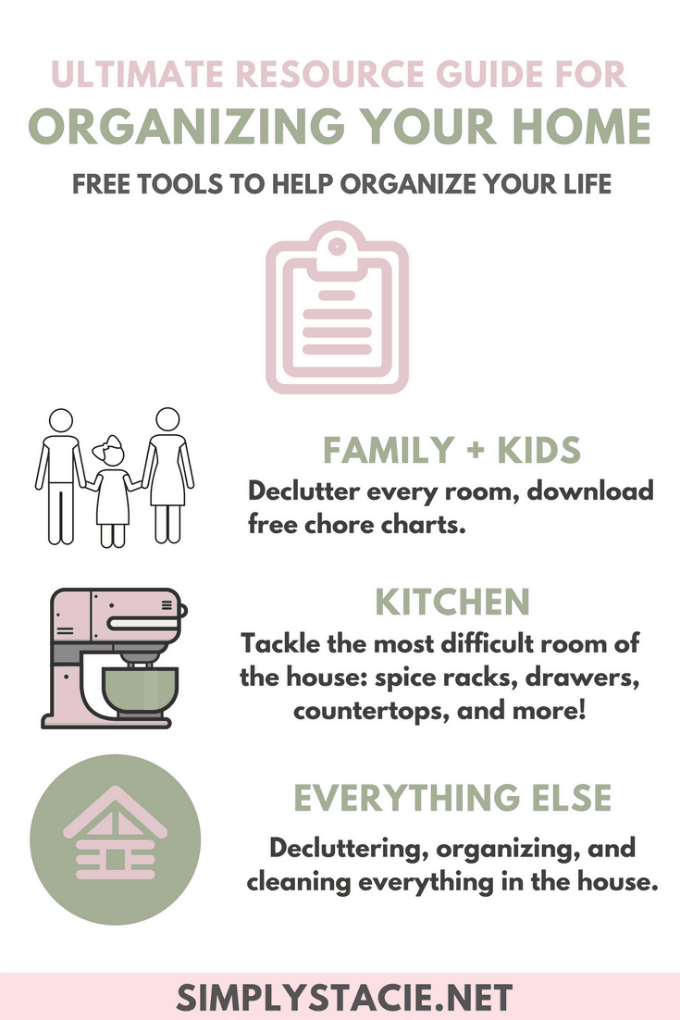 The Ultimate Resource Guide for Organizing Your Home - Packed full of free tools and information to get you on track!